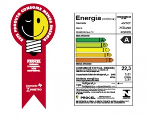 Consumo ar condicionado kwh